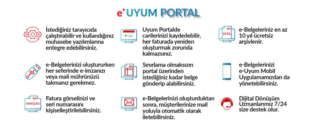 e-uyum portal